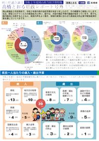 髙橋とおる県政レポート2020年2月議会号外